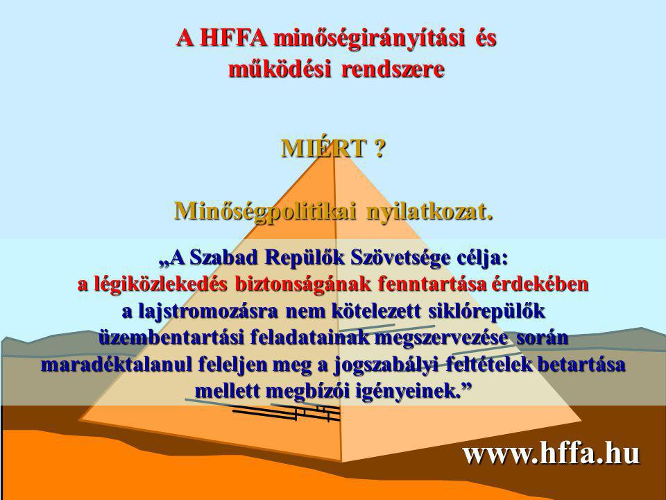 www.hffa.hu A HFFA minőségirányítási és működési rendszere MIÉRT