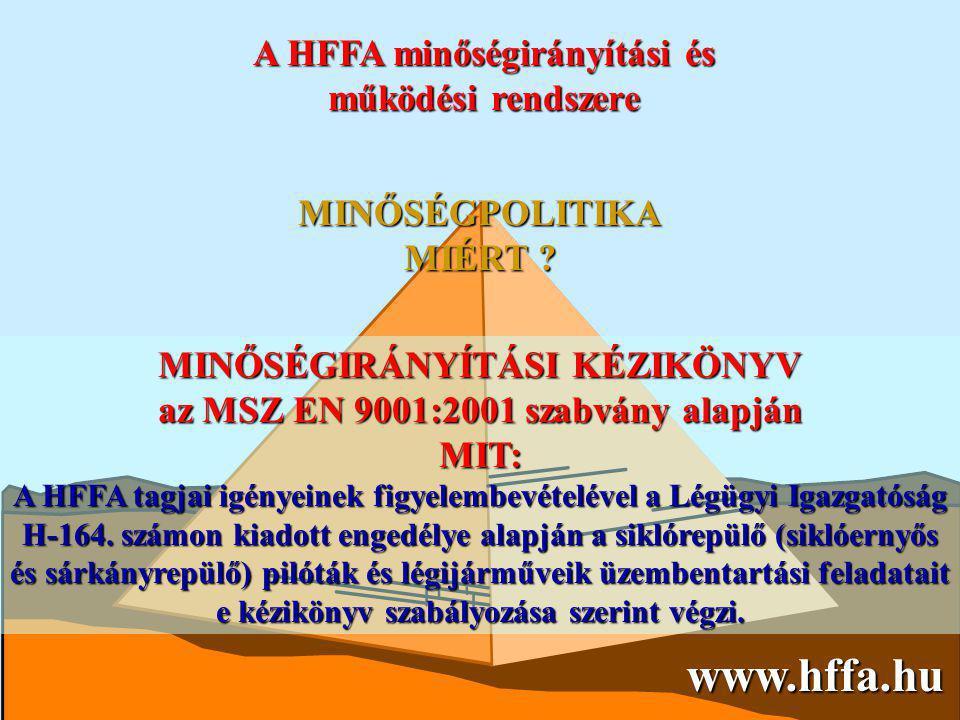 www.hffa.hu A HFFA minőségirányítási és működési rendszere