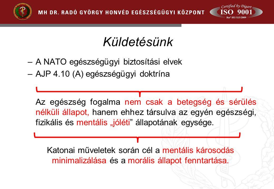 Küldetésünk A NATO egészségügyi biztosítási elvek. AJP 4.10 (A) egészségügyi doktrína.