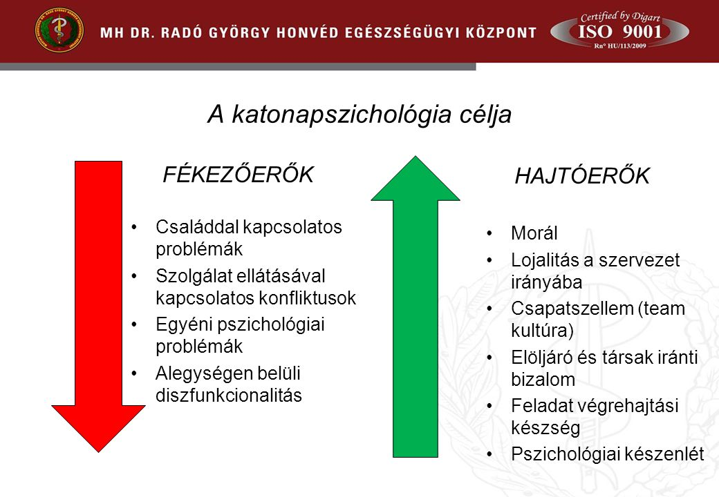 A katonapszichológia célja