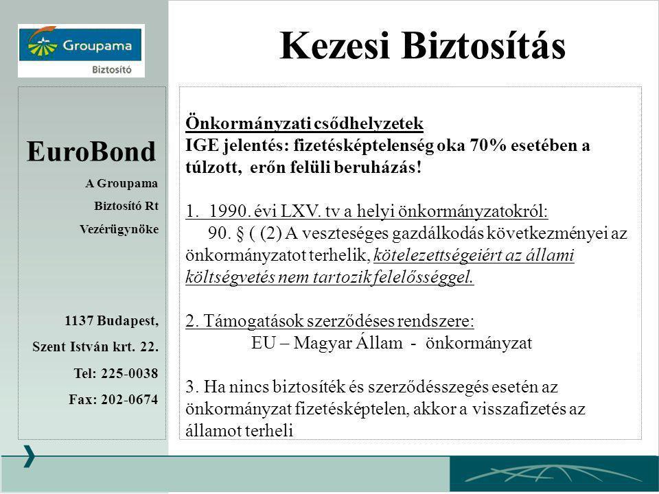 Kezesi Biztosítás EuroBond Önkormányzati csődhelyzetek