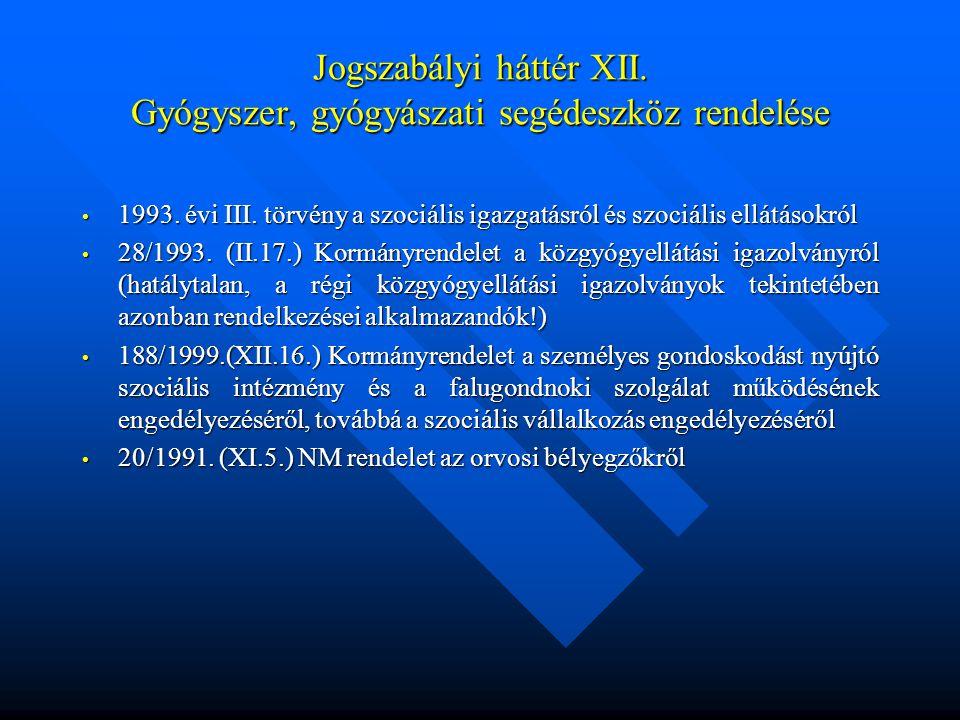 Jogszabályi háttér XII. Gyógyszer, gyógyászati segédeszköz rendelése