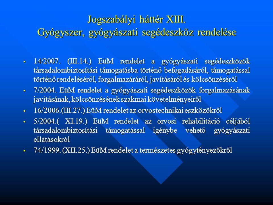 Jogszabályi háttér XIII. Gyógyszer, gyógyászati segédeszköz rendelése