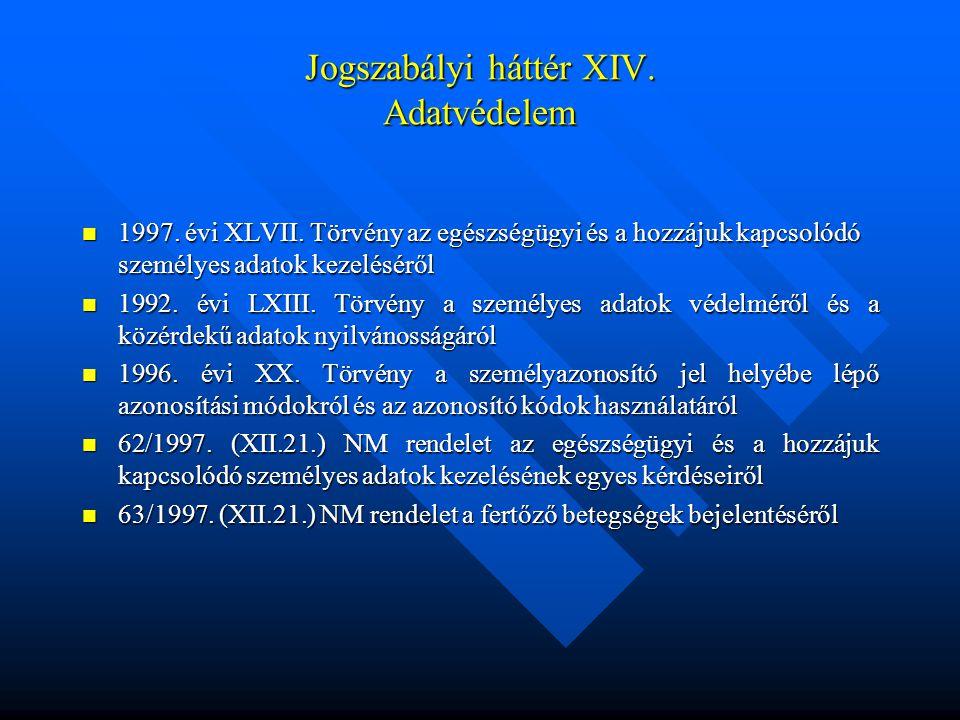 Jogszabályi háttér XIV. Adatvédelem