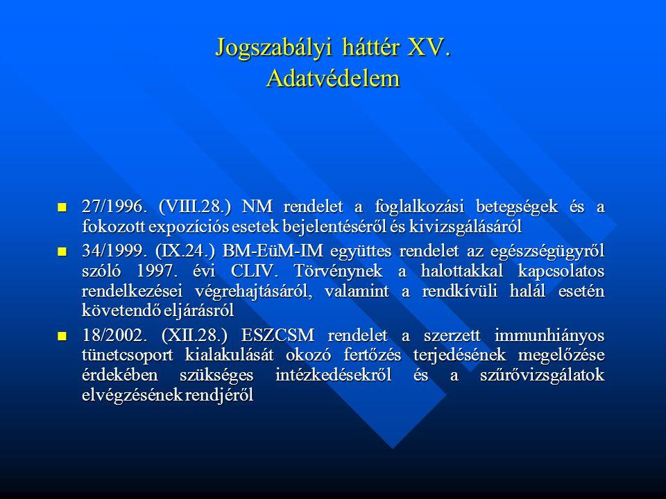 Jogszabályi háttér XV. Adatvédelem