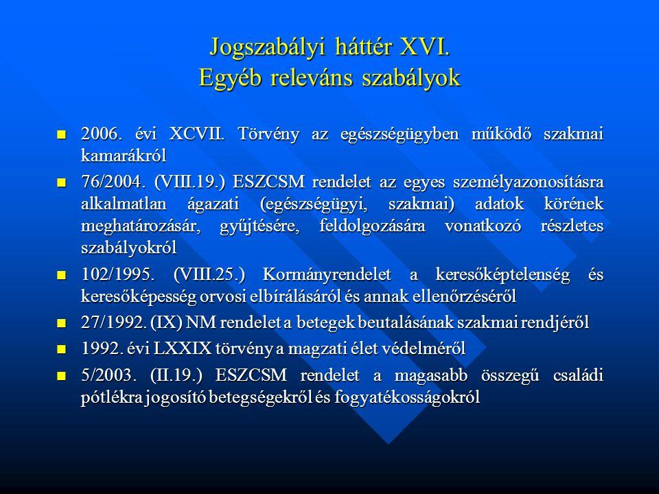 Jogszabályi háttér XVI. Egyéb releváns szabályok