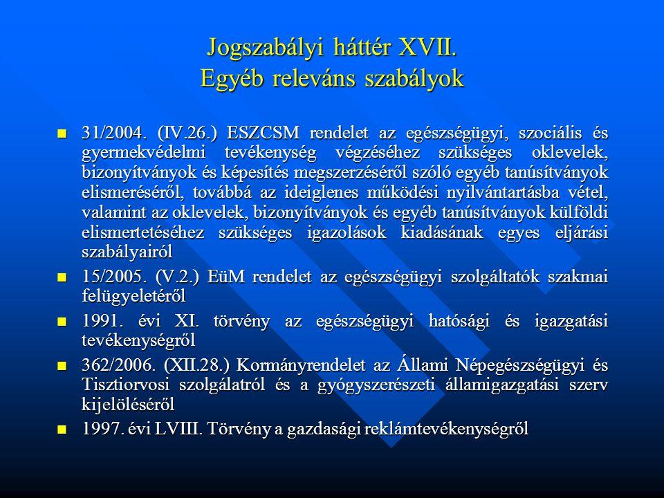 Jogszabályi háttér XVII. Egyéb releváns szabályok