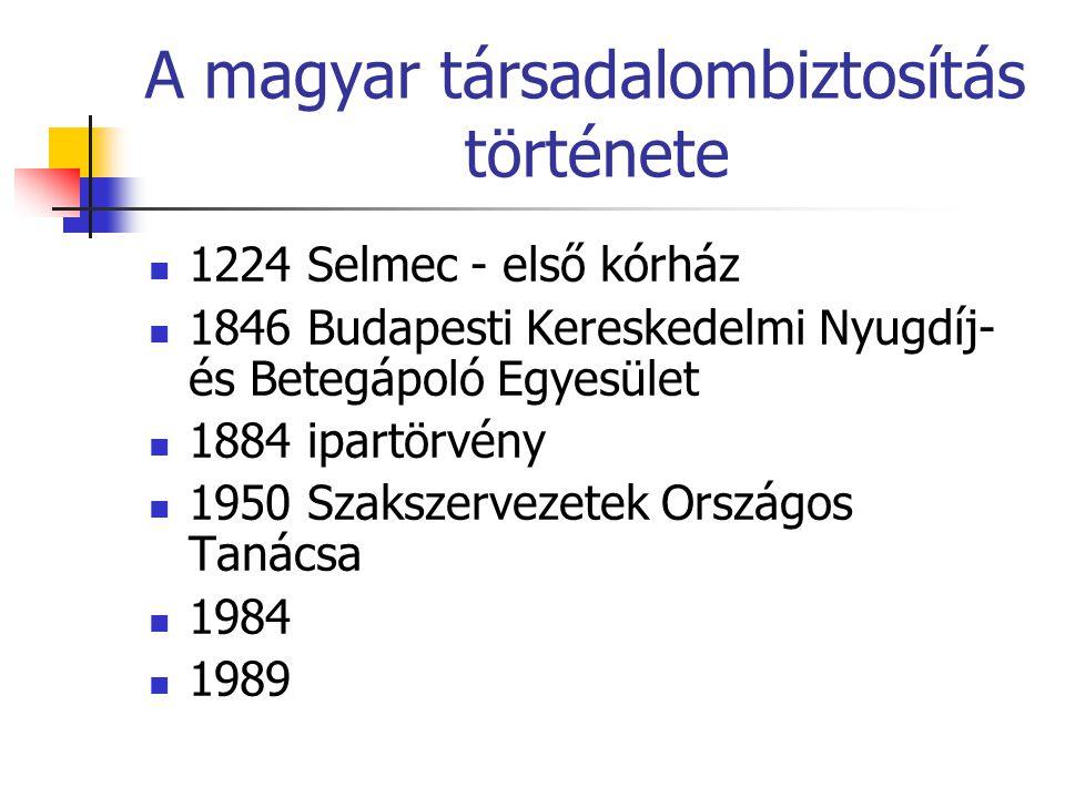 A magyar társadalombiztosítás története