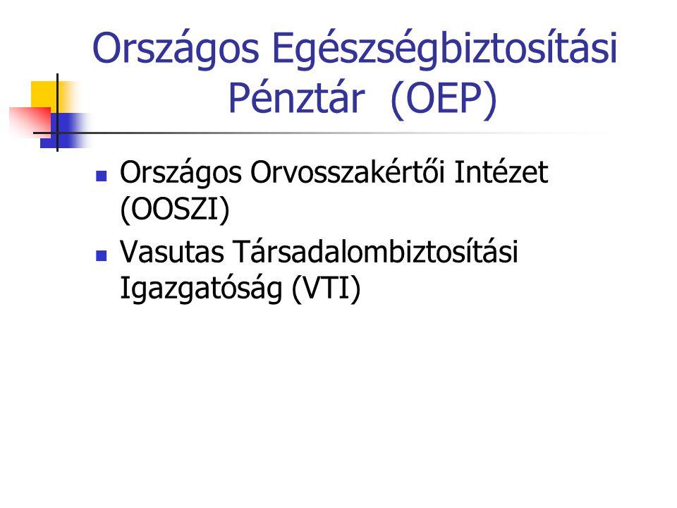 Országos Egészségbiztosítási Pénztár (OEP)
