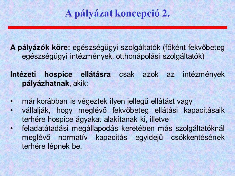 A pályázat koncepció 2. A pályázók köre: egészségügyi szolgáltatók (főként fekvőbeteg egészségügyi intézmények, otthonápolási szolgáltatók)
