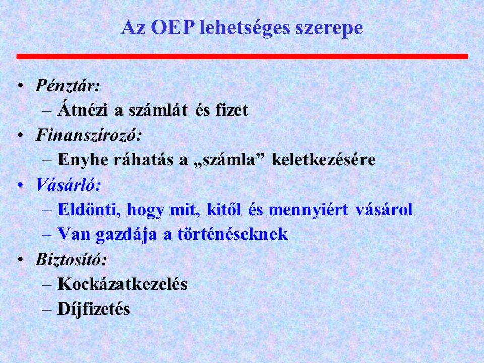 Az OEP lehetséges szerepe