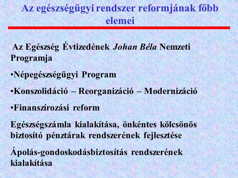 Az egészségügyi rendszer reformjának főbb elemei