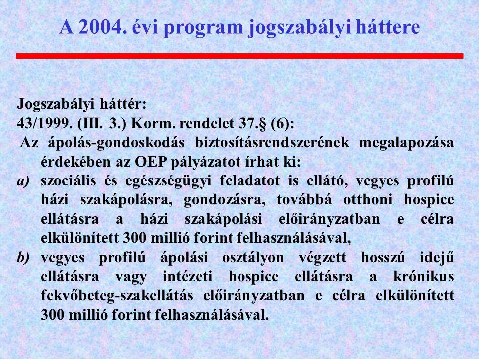 A 2004. évi program jogszabályi háttere