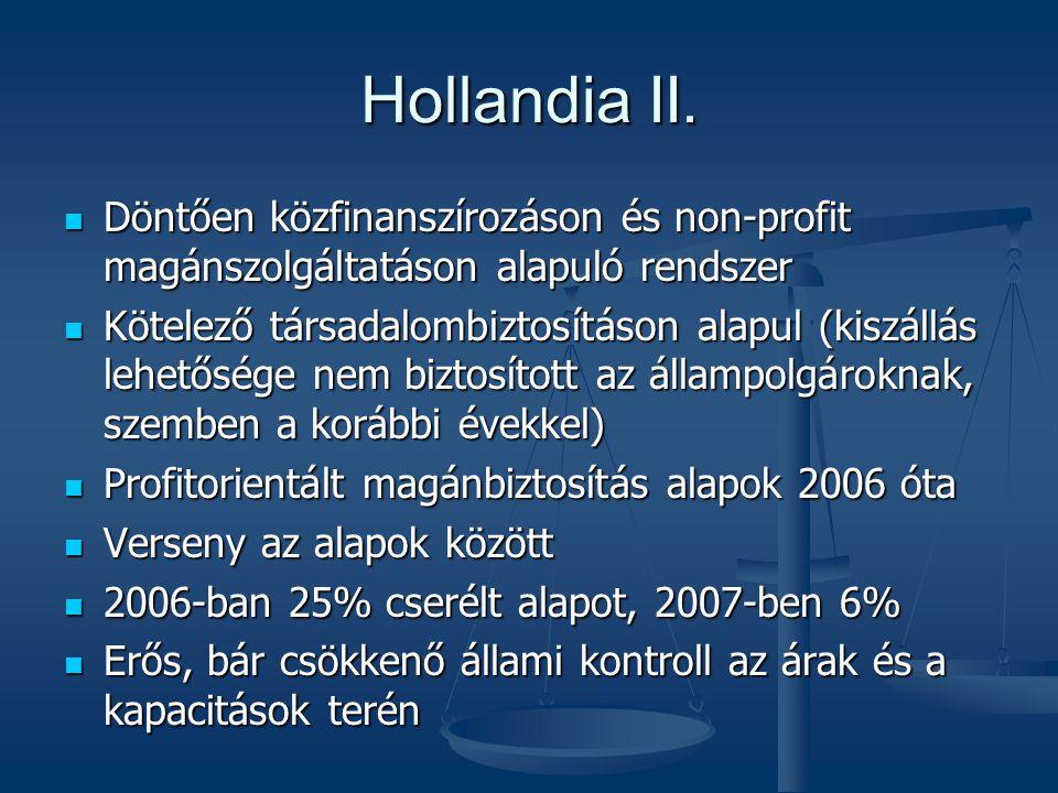 Hollandia II. Döntően közfinanszírozáson és non-profit magánszolgáltatáson alapuló rendszer.