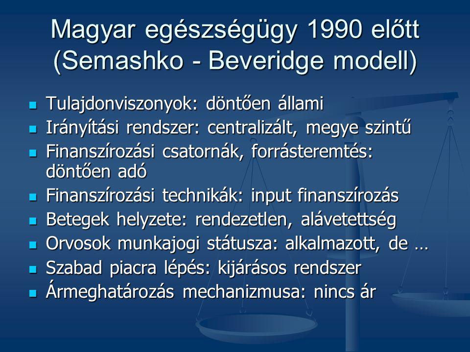Magyar egészségügy 1990 előtt (Semashko - Beveridge modell)