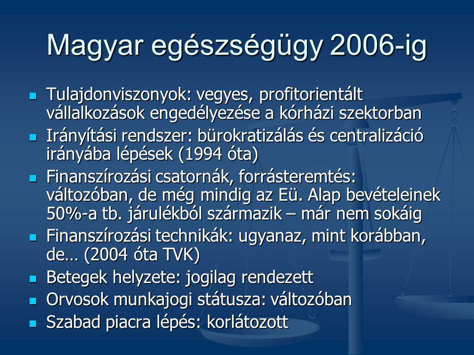 Magyar egészségügy 2006-ig