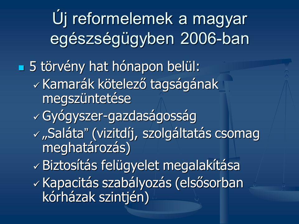 Új reformelemek a magyar egészségügyben 2006-ban
