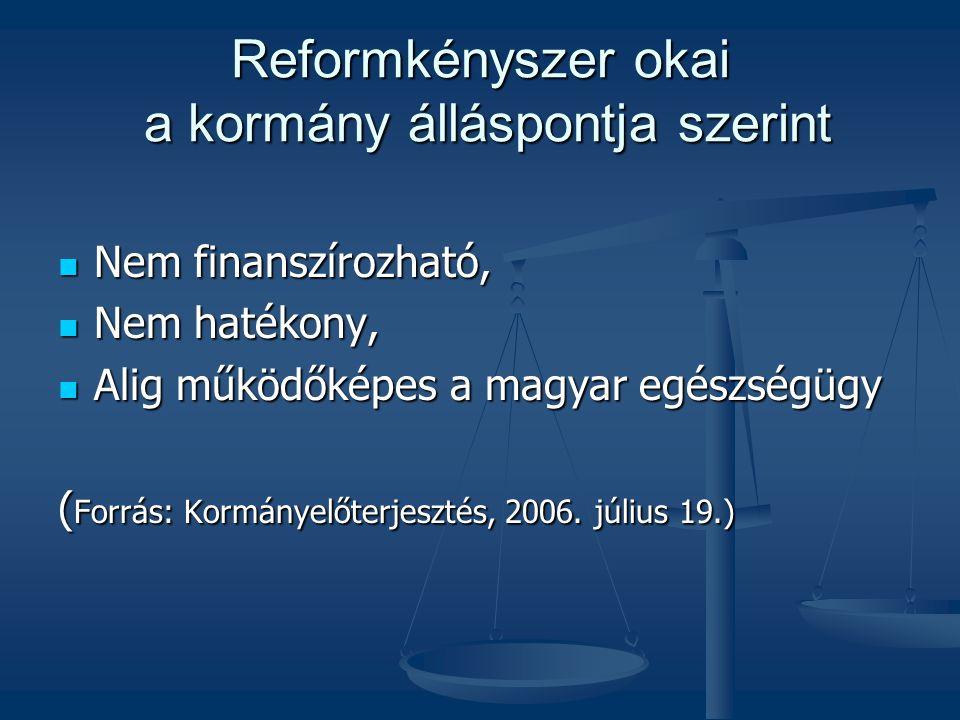 Reformkényszer okai a kormány álláspontja szerint