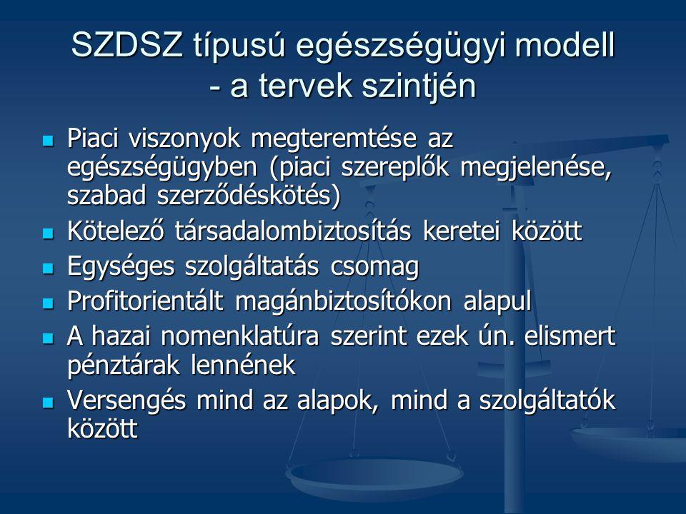 SZDSZ típusú egészségügyi modell - a tervek szintjén
