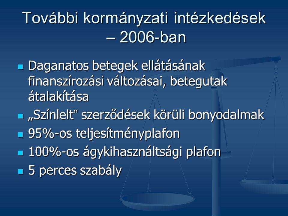 További kormányzati intézkedések – 2006-ban