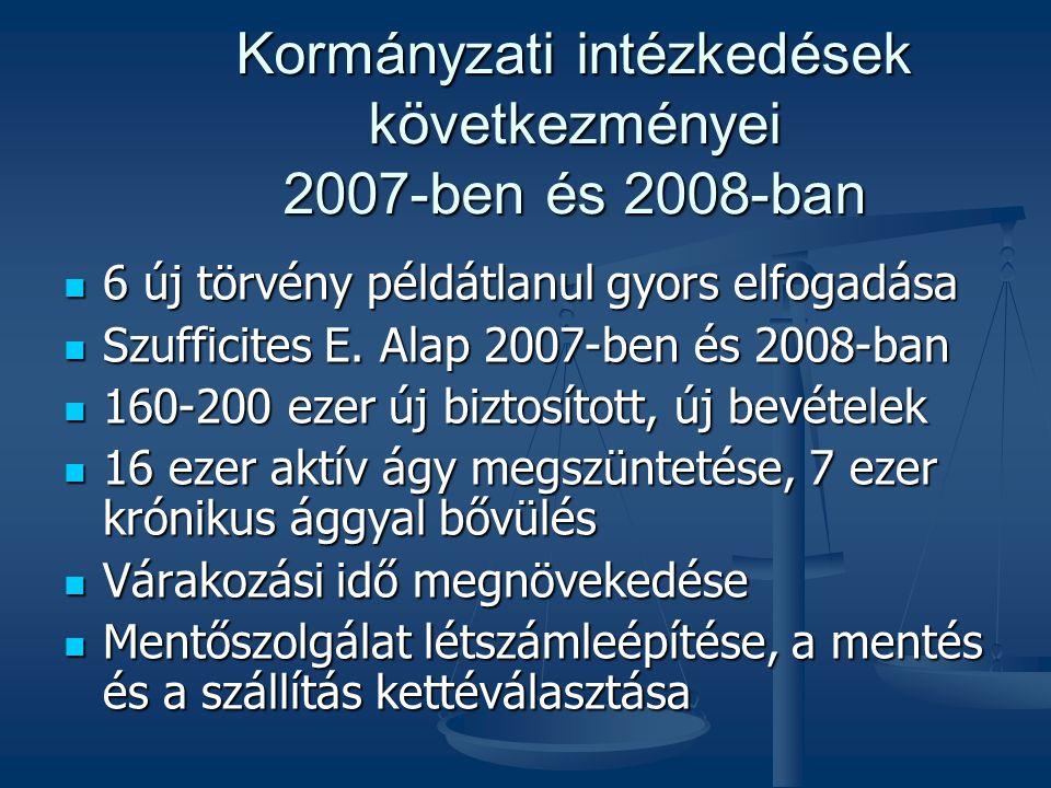 Kormányzati intézkedések következményei 2007-ben és 2008-ban