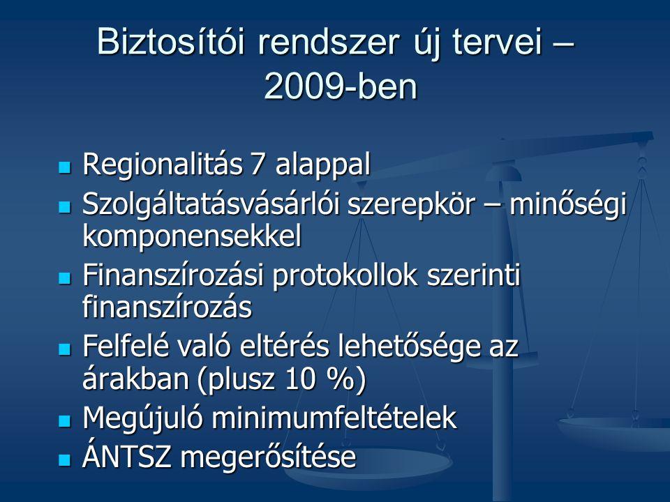 Biztosítói rendszer új tervei – 2009-ben