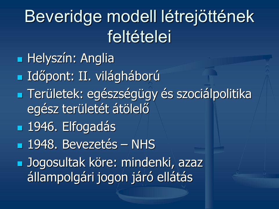 Beveridge modell létrejöttének feltételei