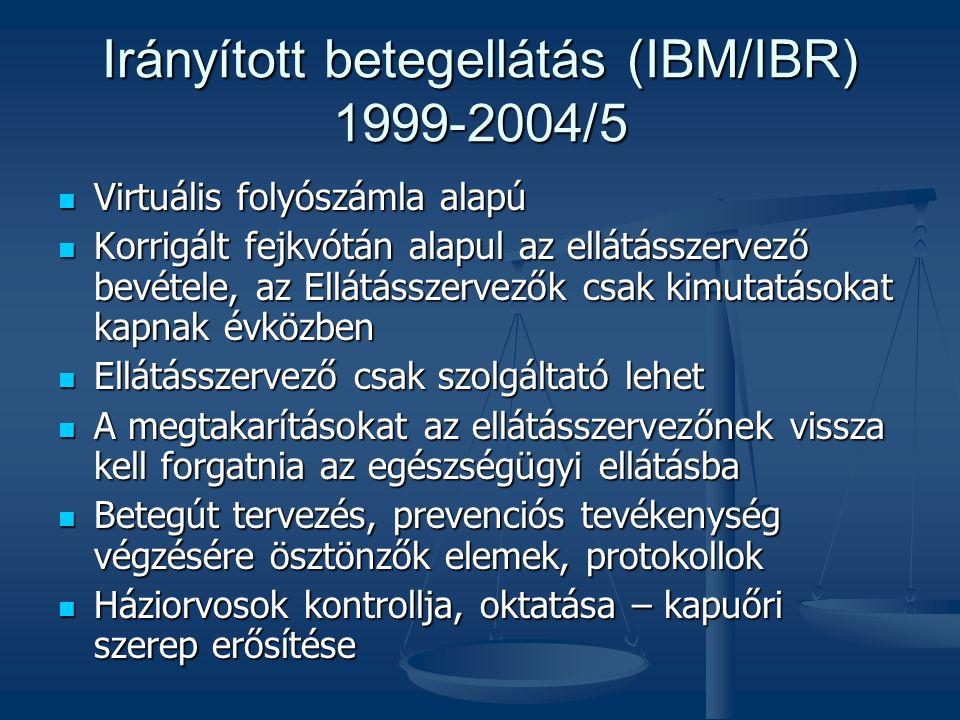 Irányított betegellátás (IBM/IBR) 1999-2004/5