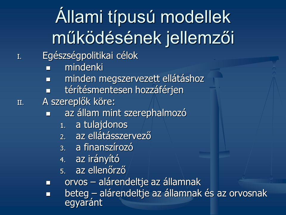 Állami típusú modellek működésének jellemzői