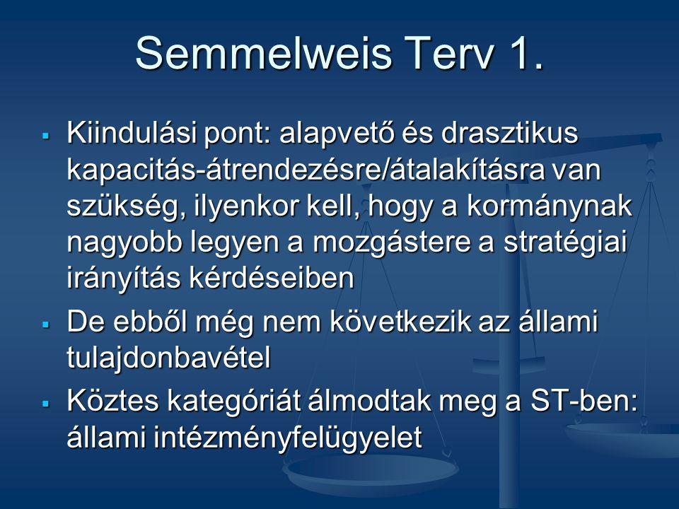 Semmelweis Terv 1.