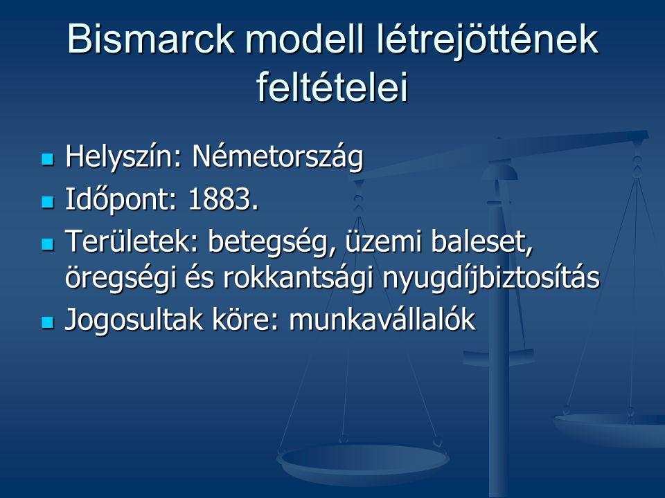 Bismarck modell létrejöttének feltételei