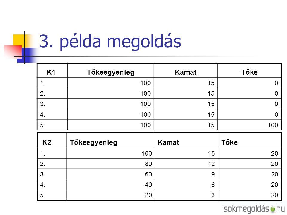 3. példa megoldás K1 Tőkeegyenleg Kamat Tőke K2 Tőkeegyenleg Kamat