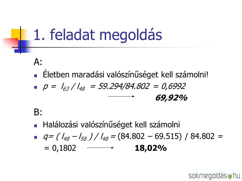 1. feladat megoldás A: Életben maradási valószínűséget kell számolni! p = l63 / l48 = 59.294/84.802 = 0,6992.