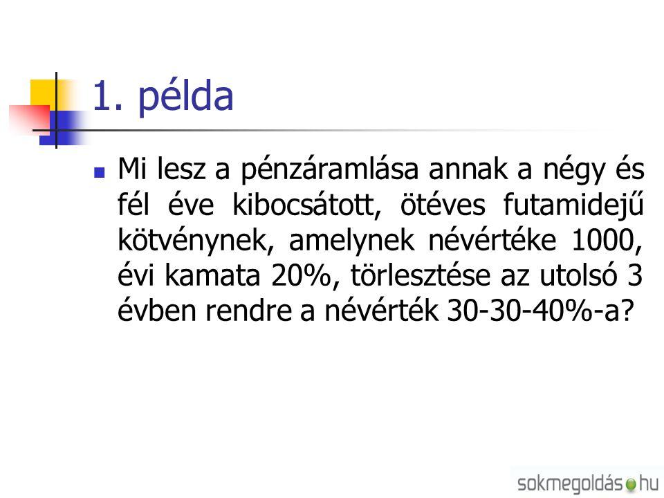 1. példa