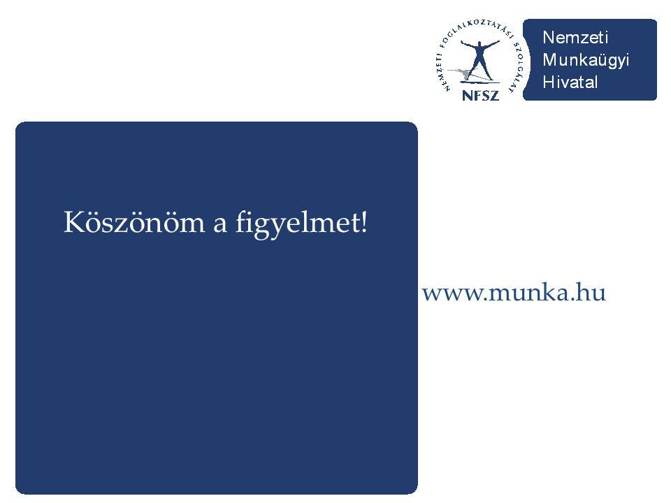 Köszönöm a figyelmet! www.munka.hu