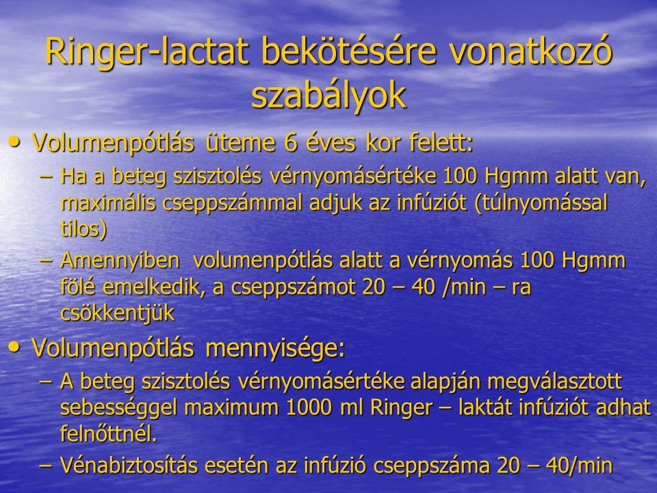 Ringer-lactat bekötésére vonatkozó szabályok