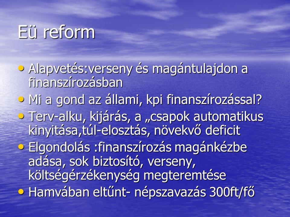 Eü reform Alapvetés:verseny és magántulajdon a finanszírozásban