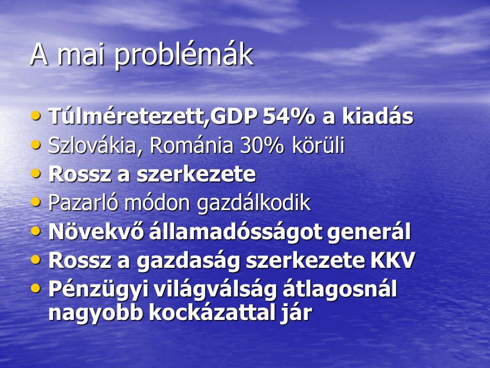 A mai problémák Túlméretezett,GDP 54% a kiadás