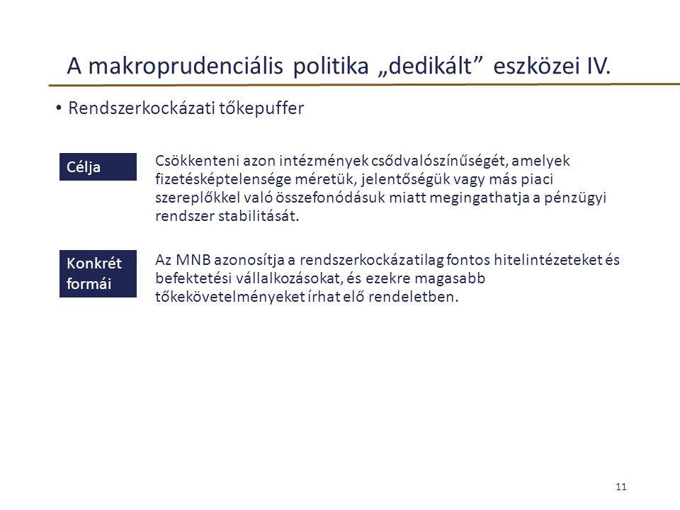 """A makroprudenciális politika """"dedikált eszközei IV."""