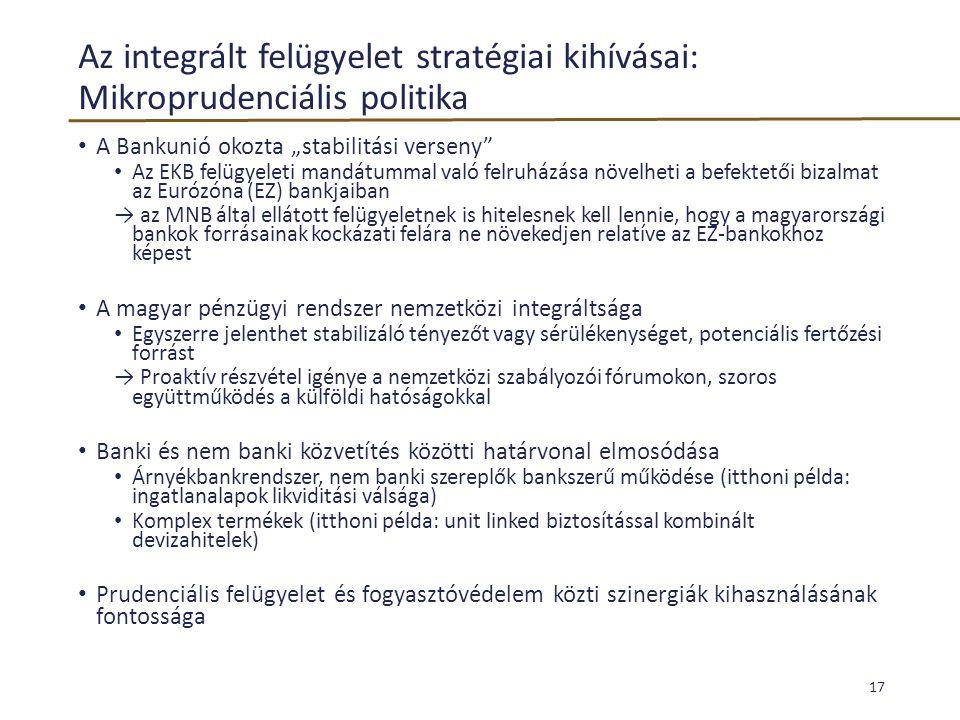 Az integrált felügyelet stratégiai kihívásai: Mikroprudenciális politika