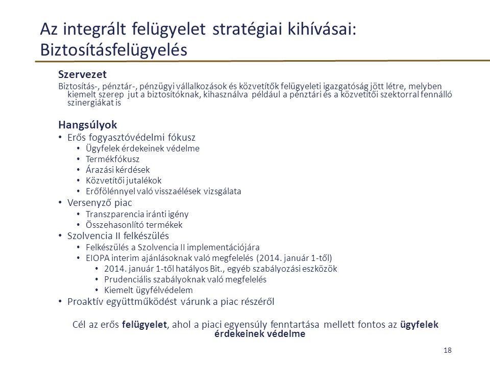 Az integrált felügyelet stratégiai kihívásai: Biztosításfelügyelés