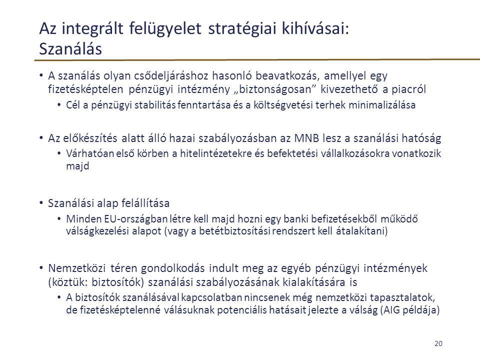 Az integrált felügyelet stratégiai kihívásai: Szanálás
