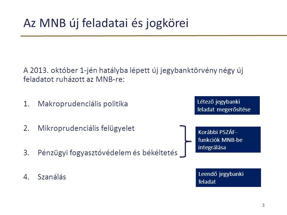 Az MNB új feladatai és jogkörei