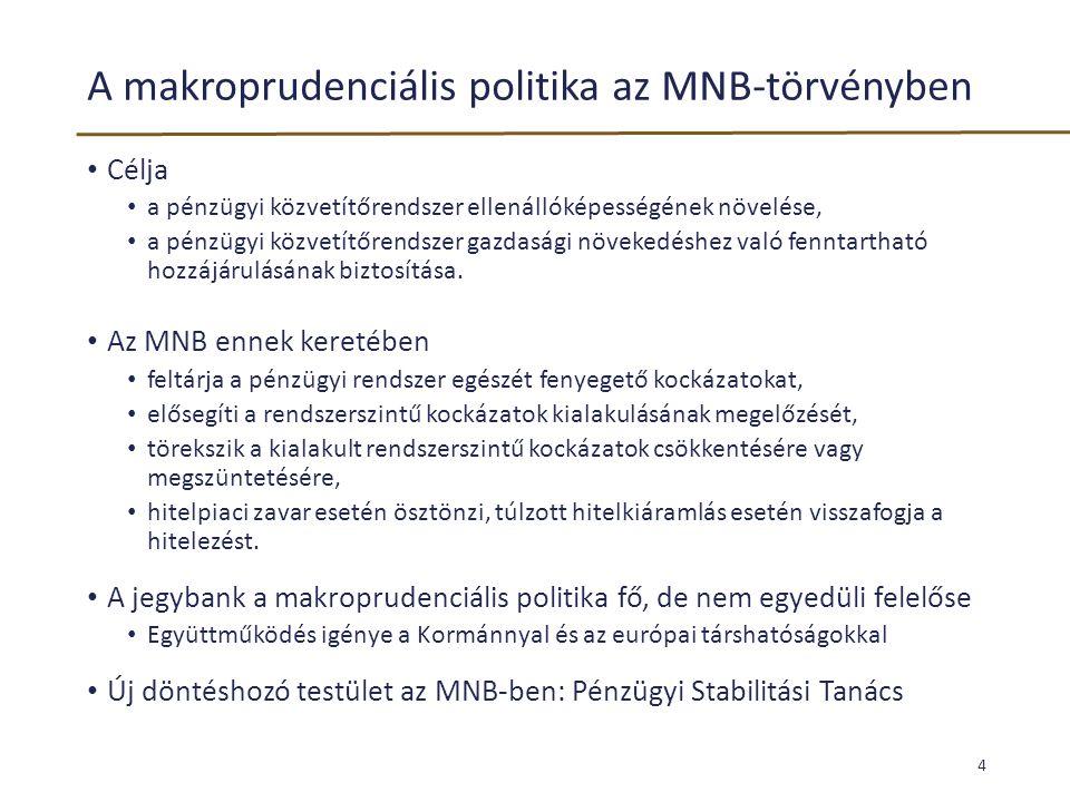 A makroprudenciális politika az MNB-törvényben