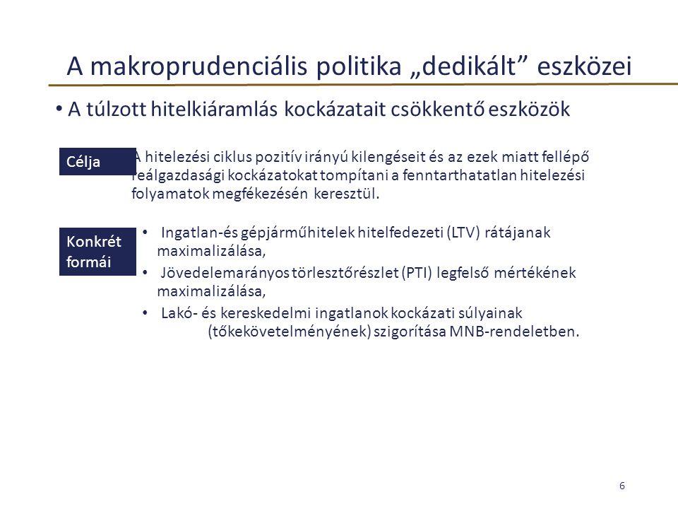 """A makroprudenciális politika """"dedikált eszközei"""