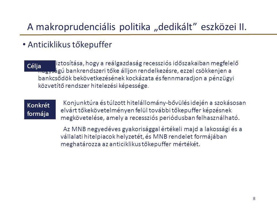 """A makroprudenciális politika """"dedikált eszközei II."""