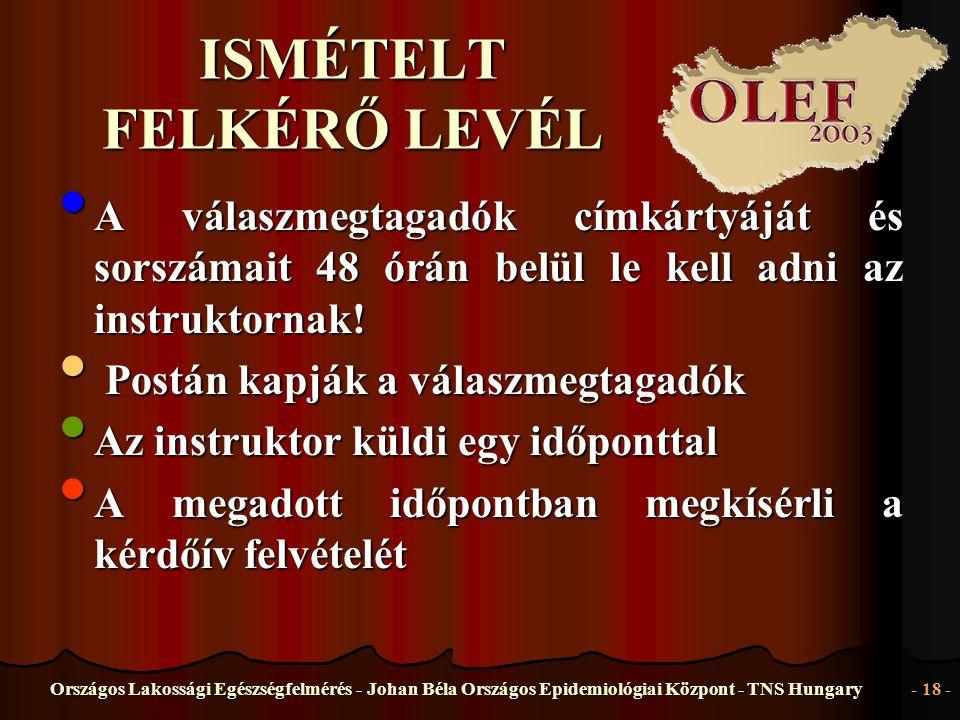 ISMÉTELT FELKÉRŐ LEVÉL
