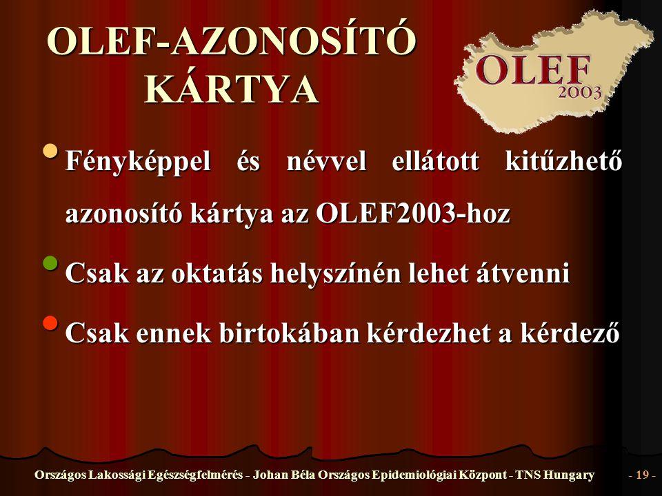OLEF-AZONOSÍTÓ KÁRTYA