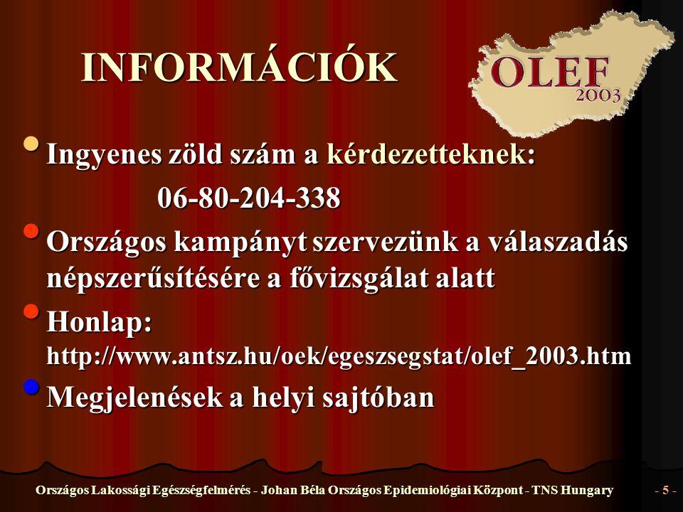 INFORMÁCIÓK Ingyenes zöld szám a kérdezetteknek: 06-80-204-338