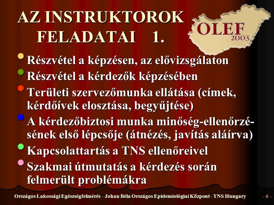 AZ INSTRUKTOROK FELADATAI 1.